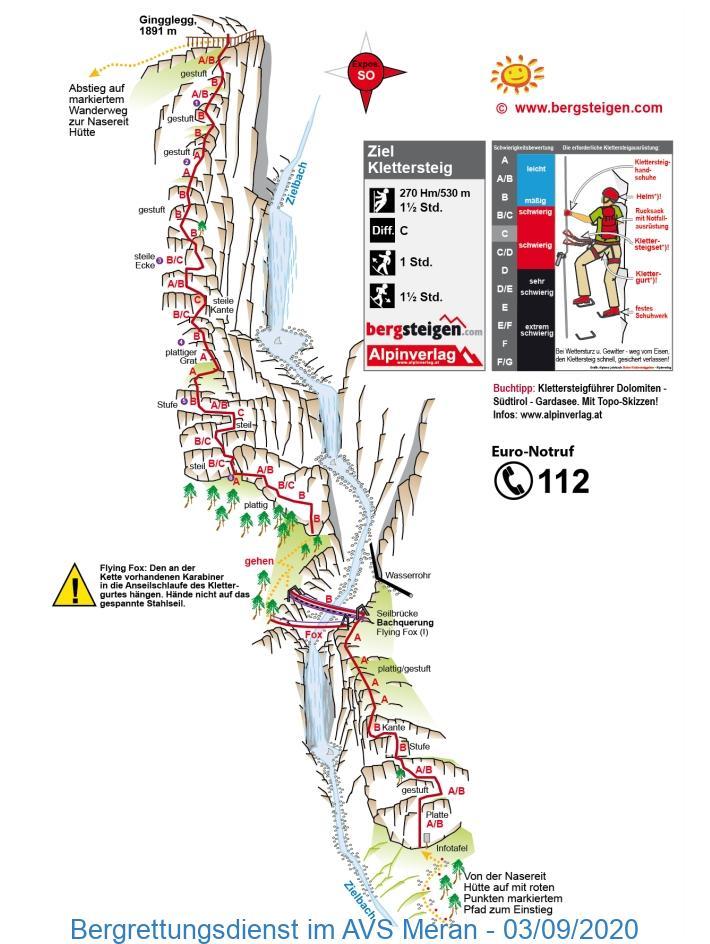 Ziel Klettersteig - Partschins Zieltal